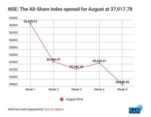All-share-index-Aug