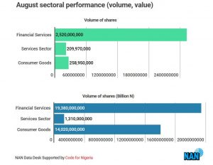 Sectoral-Performance-Aug