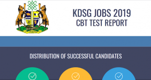 Kaduna Recruitment Update and Infographics